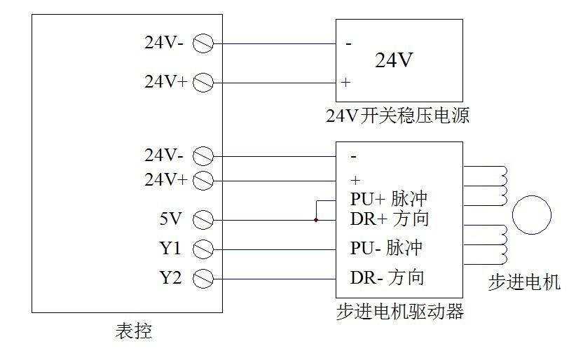 下图是表控控制步进电机的接线图:    上图是控制单台步进电机