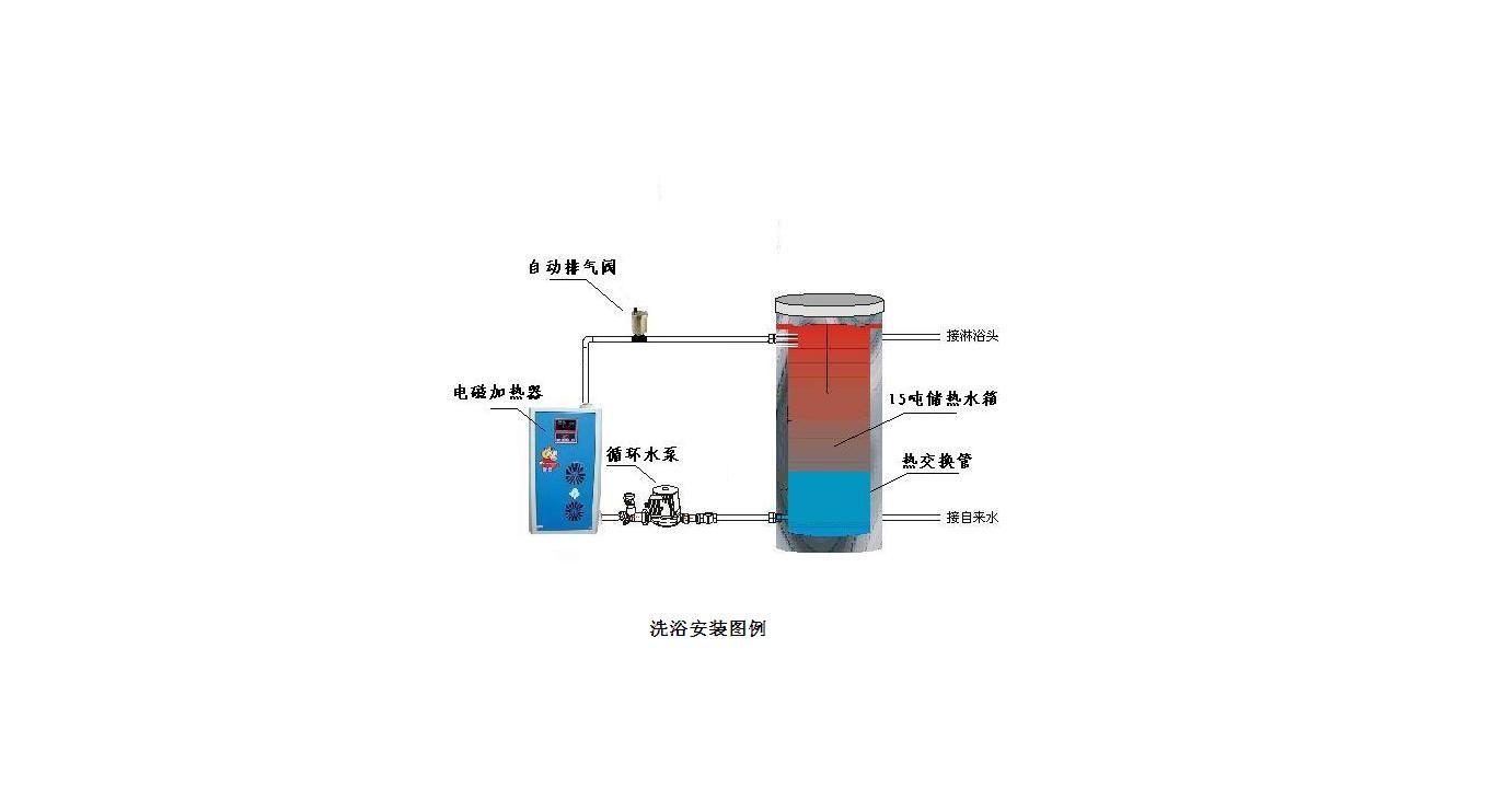 3立方的电加热水箱需要多大功率的加热管