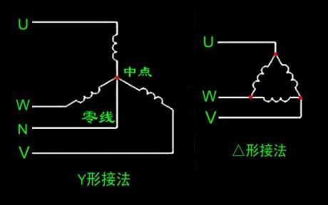 三相电是怎么联接的画出电路图