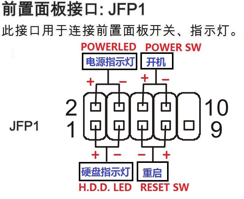 微星主板a68hm一p33怎么样接开关电源