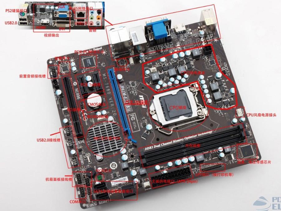 主板芯片对电脑性能的影响有多大?