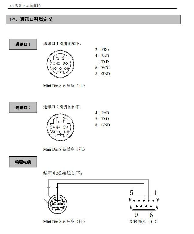 信捷plc编程电缆针脚定义及接线图在下面查看
