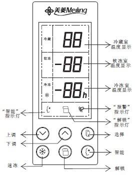 海尔冰箱bcd-211ks的电脑控温怎么样调节
