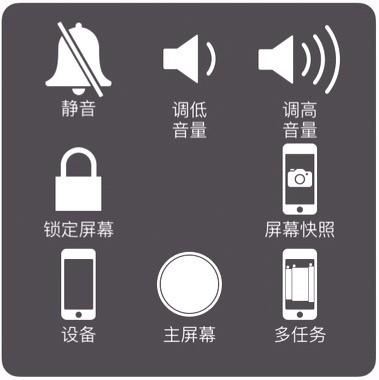 """二,苹果手机""""屏幕小圆点""""图标功能: 1,单击""""主屏幕""""图标:代替单击"""