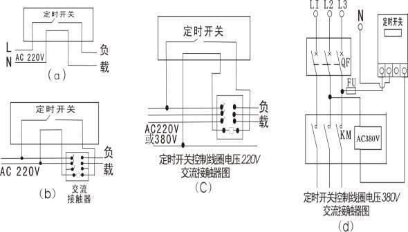 功能和用途: 本产品能根据用户设定的时间,自动打开和关闭各种用电设备的电源。控制对象可以是路灯、霓虹灯、广告招牌灯、生产设备、广播电视设备等一切需要定时打开和关闭的电器设备和家用电器。 性能指标: 标准工作电源220V/50Hz 计时误差<2秒/天 适用电源范围160~240V 环境温度-25~60 开关容量 阻性25A 感性20A 相对温度<95% 消耗功率<4VA 外形尺寸1268851mm 时控范围1分~168小时 重量510g 有10组开关时间,手动、自