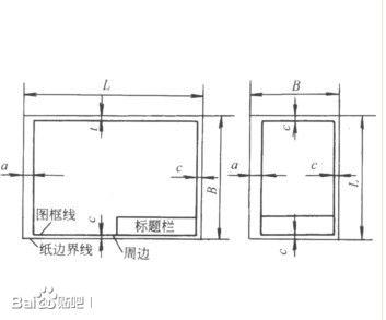 板子图纸CAD标准(A0、A1、A2、A3、A4)图图纸机械图片