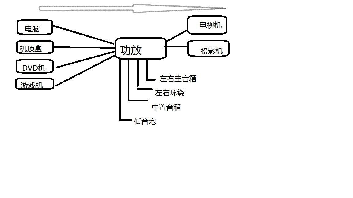 电路 电路图 电子 设计 素材 原理图 1152_648