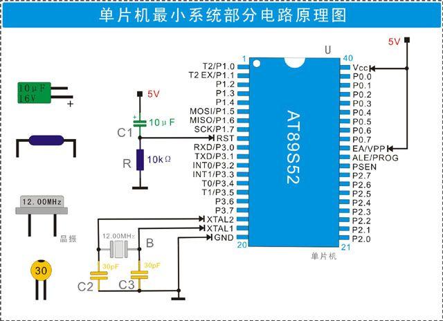 51单片机最小系统晶振电路