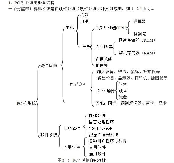 计算机系统的组成:由硬件系统和软件系统两大部分组成。 计算机硬件的五大功能部分是:控制器、运算器、存储器、输入设备和输出设备。    CPU(Central Processing Unit)意为中央处理单元,又称中央处理器。CPU由控制器、运算器和寄存器组成,通常集中在一块芯片上,是计算机系统的核心设备。计算机以CPU为中心,输入和输出设备与存储器之间的数据传输和处理都通过CPU来控制执行。微型计算机的中央处理器又称为微处理器。    控制器是对输入的指令进行分析,并统一控制计算机的各个部件完成一定任务的