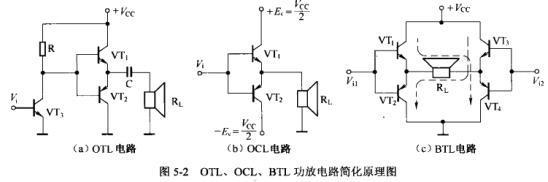 输入信号电压的放大,有些功放还有音效增强电路,音调的调节电路等;后