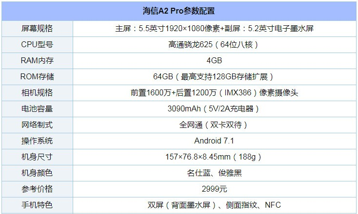 Pro,主打的功能也和yota3类似,提供优质的阅读功能。那么作为一款主打双屏特色手机,该机表现如何呢?小编下面详细解答一下。 价格方面,海信A2 Pro的售价为2999元,相对于功能类似的yota3来说还是稍微便宜一些的,不过相应的海信A2 Pro的配置也要比yota3要低一些。下面就是海信A2 Pro的具体配置:  海信A2 Pro的基本配置就是这样了,除了双屏外,对于一款2999元的机型,在其它硬件方面基本没有什么大的亮点,但也没有明显短板,整体硬件配置属于中端主流水平。性能方面,海信A2 Pro搭