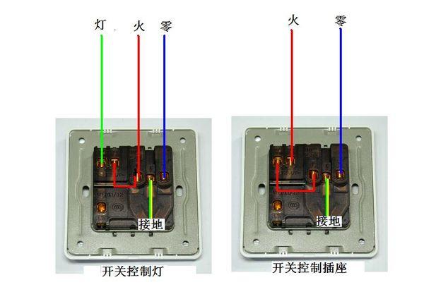 如果开关控制灯,火线接插座l,零线接n,地线接e,从插座l引线到开关l1