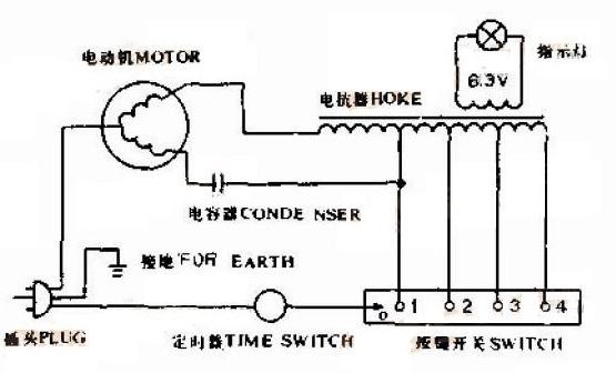 断开ide设备数据线电源线(光驱,硬盘)3.开机看风扇是否正常运转.