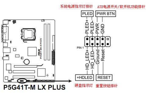 电脑主机接线有: 系统电源指示灯排针(pwr.