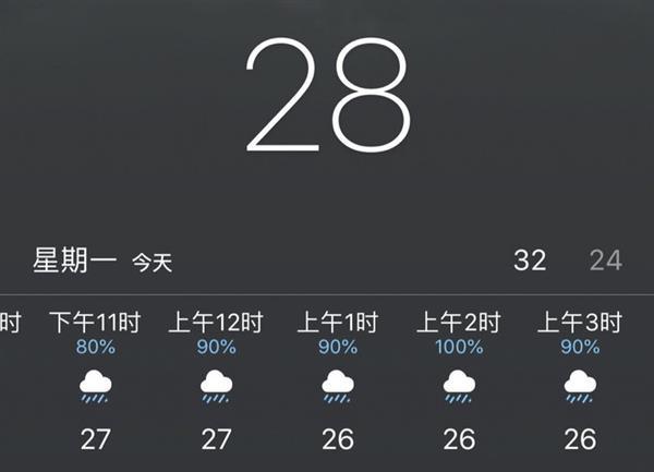 用空调除湿究竟靠不靠谱?