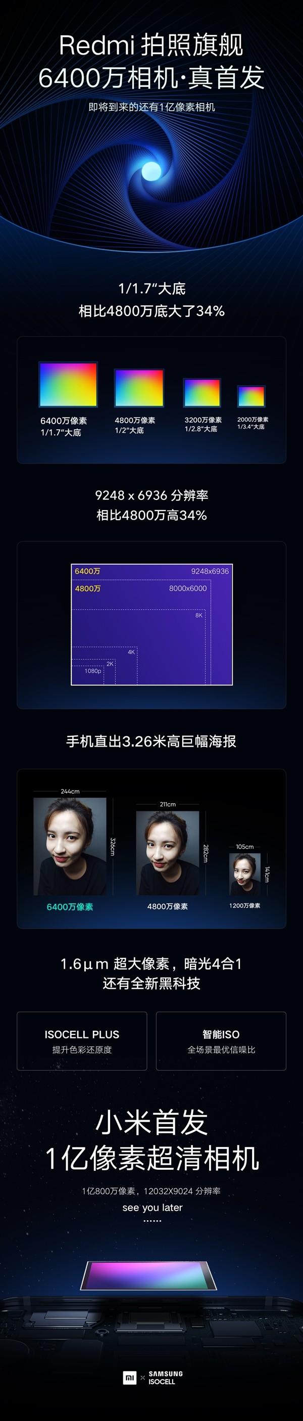 红米Note8会首发6400万像素么?