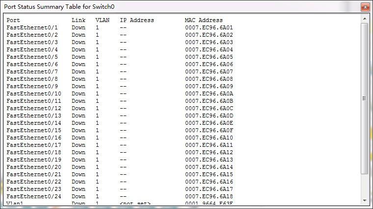 交换机各个端口对应一张MAC地址表还是整个交换机对应一张MAC地址表?