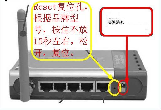 路由器的地址是192.168.5.1 但用户名和密码忘了怎么让它恢復