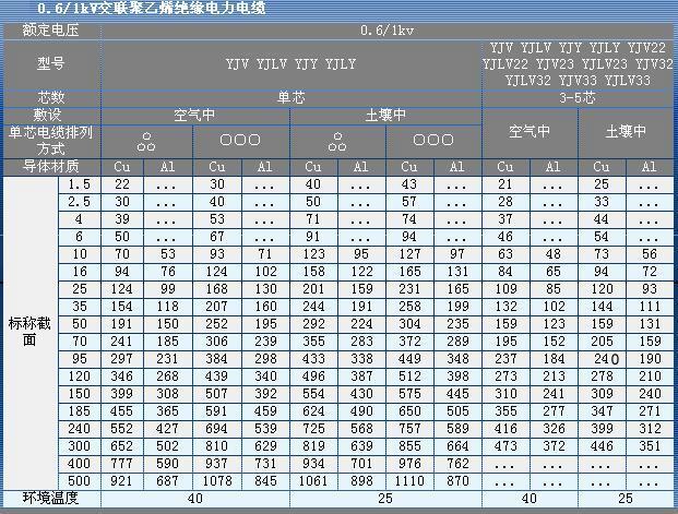 2.5平方铜线380v能带多少瓦?