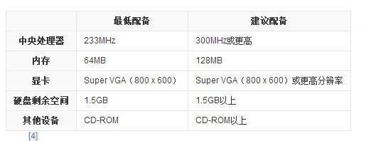 Windows xp的SP3对电脑配置要求高吗