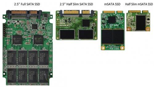 那种笔记本上用的,很小的那种固态硬盘是多大的,是2.5英寸的那种吗,接口是mSTAT的还是m.2的