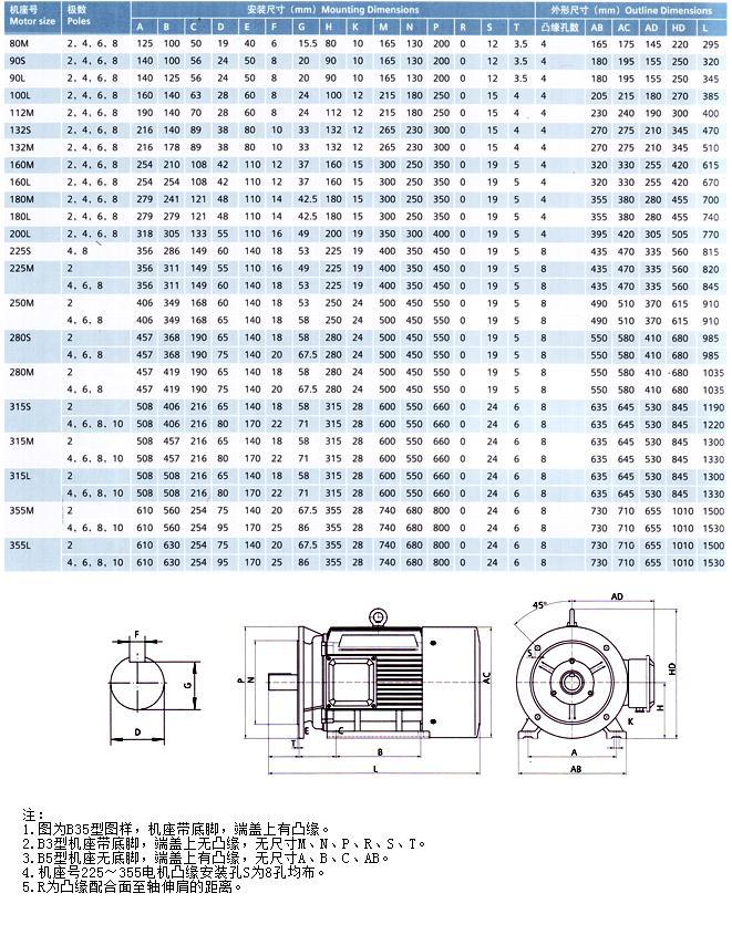15kw电机的标准重量是多少