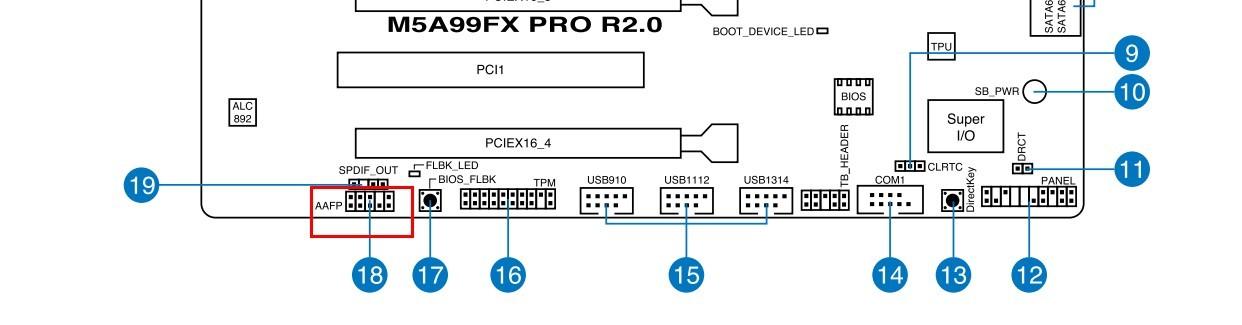 主板上的音频口坏了,机箱内的前置音频面板连出来的线 居然是2个3.5的音频头,该怎么联接?