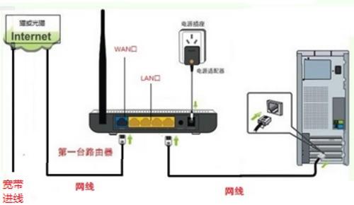 移动光猫怎么连接路由器 为何都不能上网