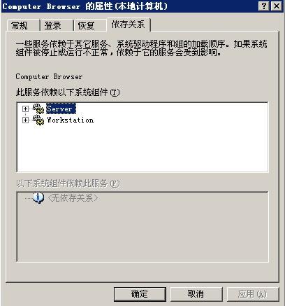 在本地计算机没法启动ComputerBrowser服务