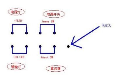 七彩虹智能主板的开机键联接线怎么插