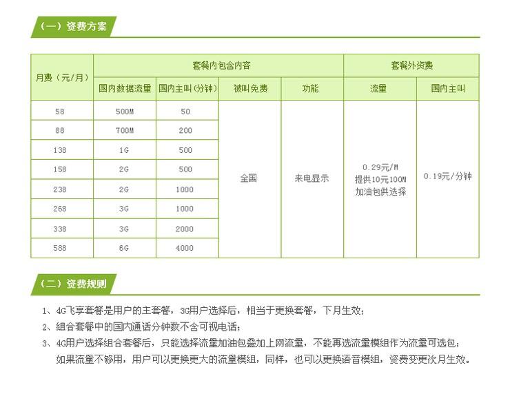 中国移动58元4g 上网套餐有多少流量呢?