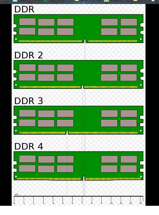 台式机内存DDR2可以换成DDR3吗?