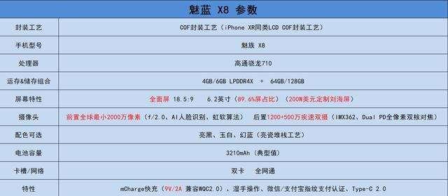 6+64G组合千元机哪款值得入手?
