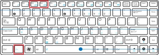 华硕飞行堡垒肿么开键盘灯?