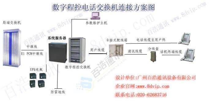 从交换机接出来的网线再接一个无线路由器,怎样设置