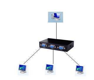 一台电脑接3个显示器要怎样设置