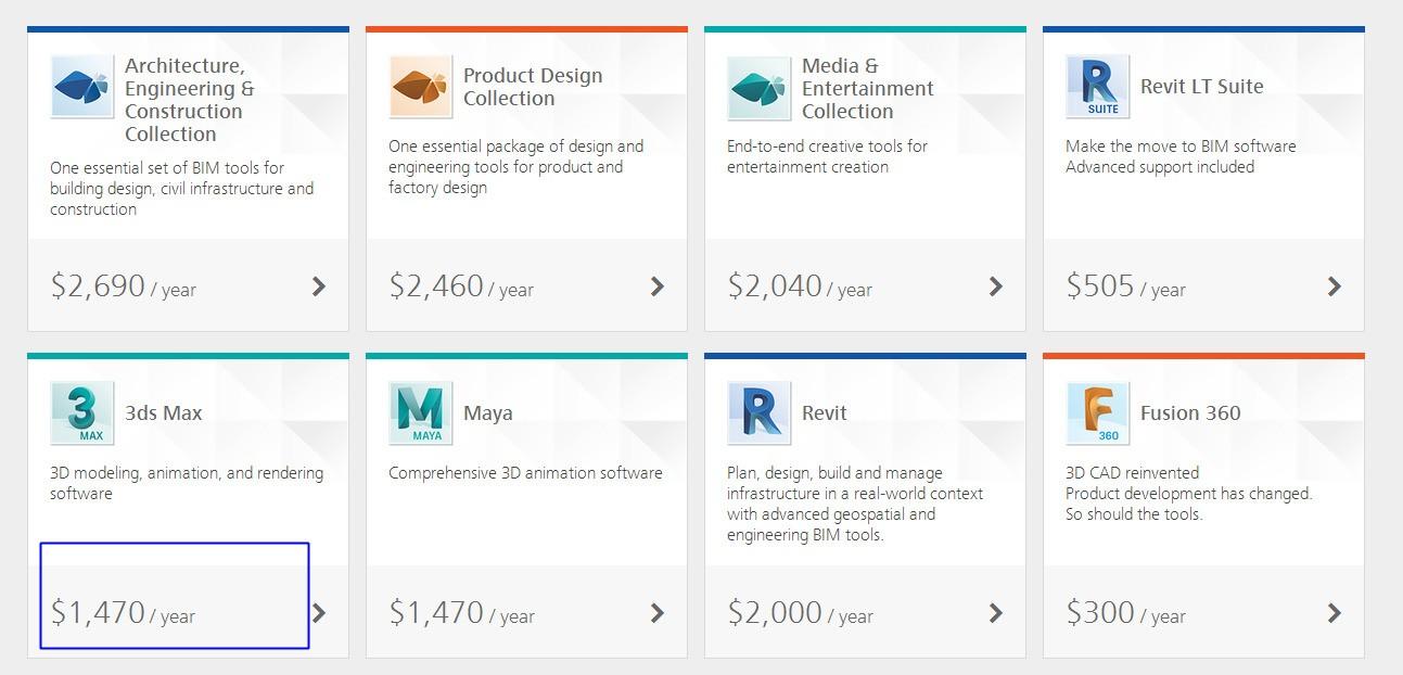 正版3DMAX和MAYA软件各款价格是多少
