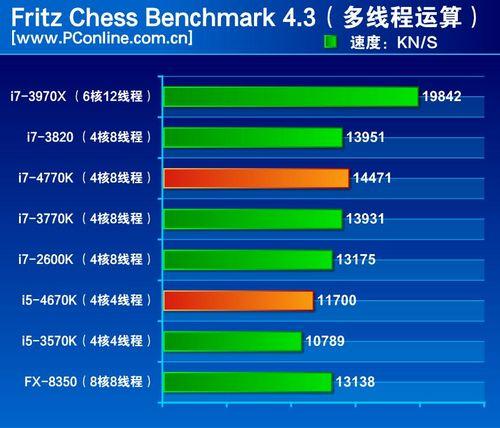 联想的四代I5和华硕的三代I7哪个更好?