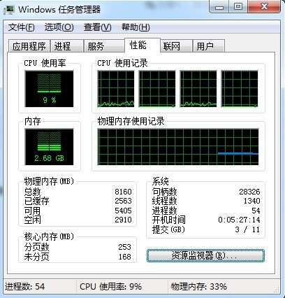 ubuntu怎么查看存储空间占用与cpu使用情况