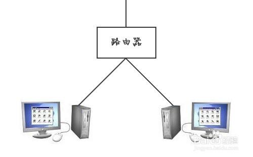 一条宽带怎么连接两台电脑