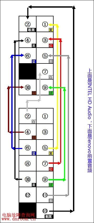 联想主板声音跳线 13针 怎么联接