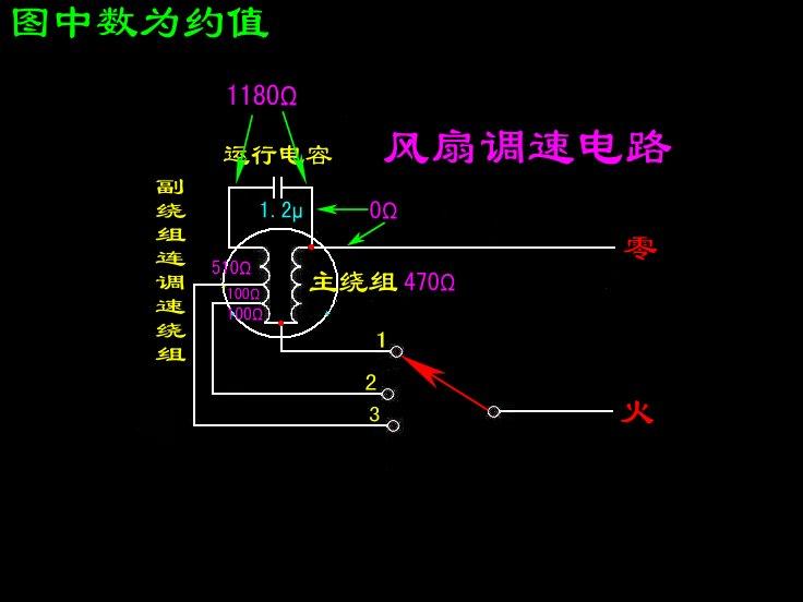 用万用表怎么样测电风扇的电机好坏