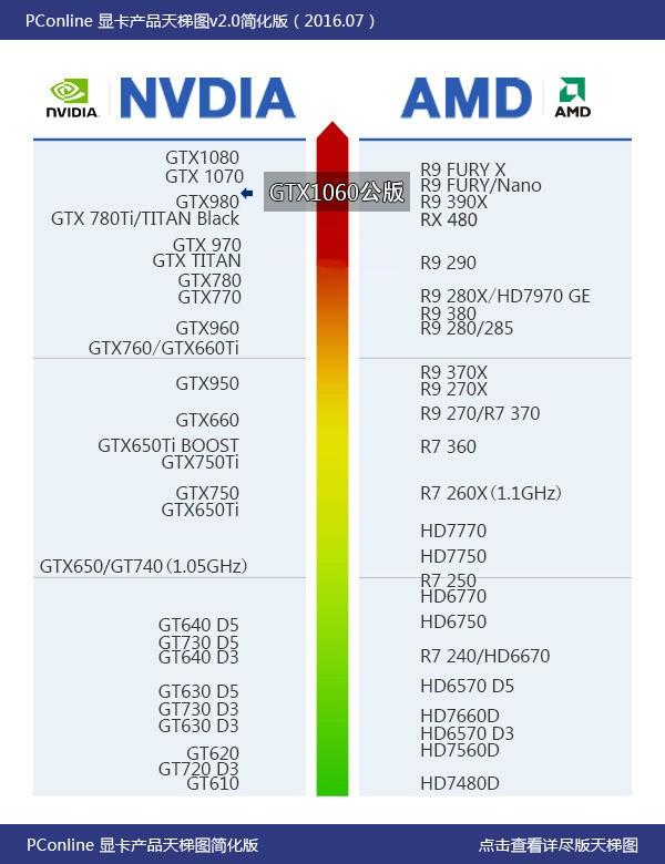 英特尔hd graphics 4600(戴尔)是独显吗,性能好不好,玩游戏好不好