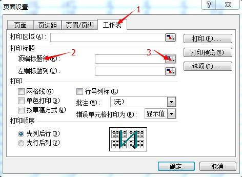EXCEL表格打印时怎么样使每张上面都有标题,底部都有说明、落款