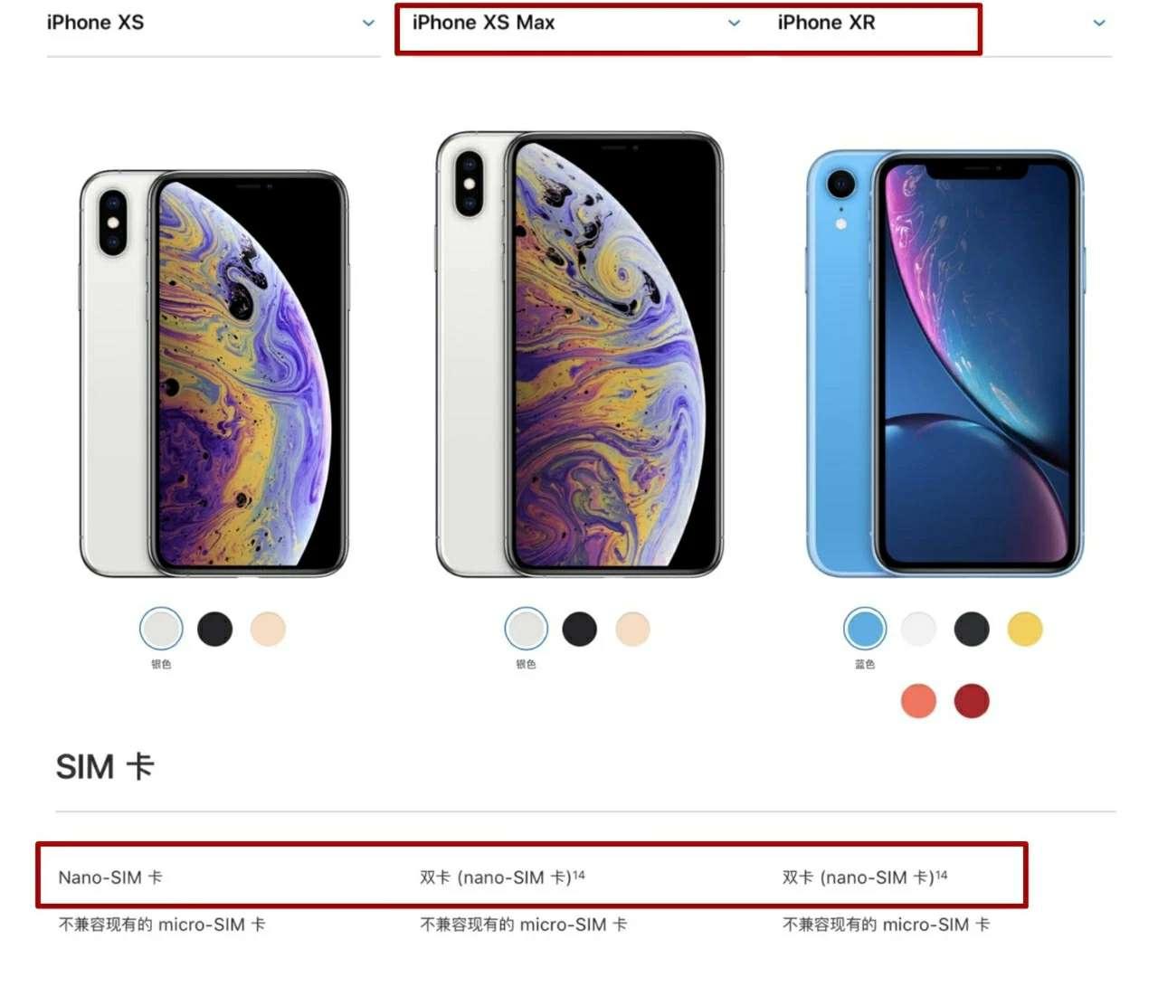 苹果iPhone Xs和坚果R1哪个好?