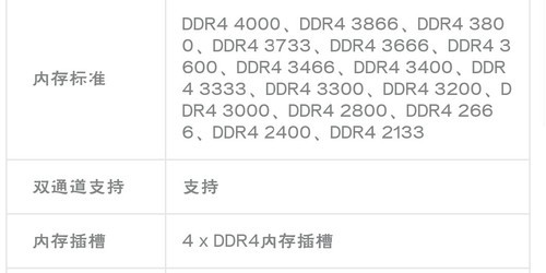酷睿i5 8400处理器支持2666频内存条,主板支持多频内存条,...