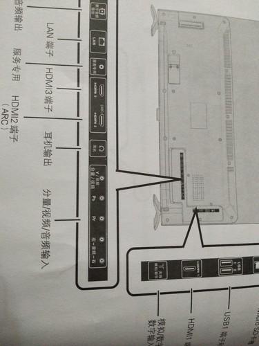 夏普LCD40SF466ABk用有线网络电视红黄白线和电视机怎么连