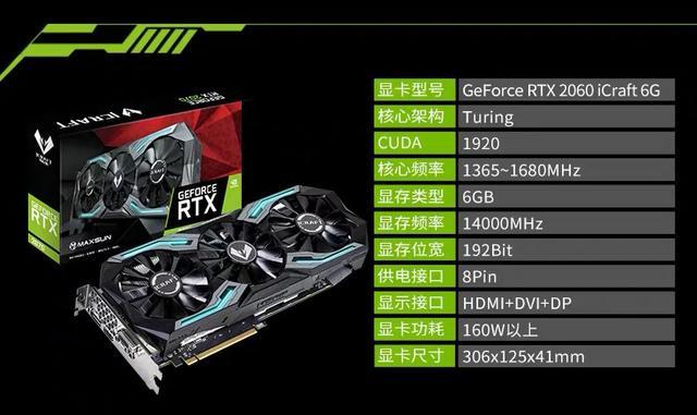 相同价格选低端丐版RTX2060还是选大牌高端GTX1660Ti?