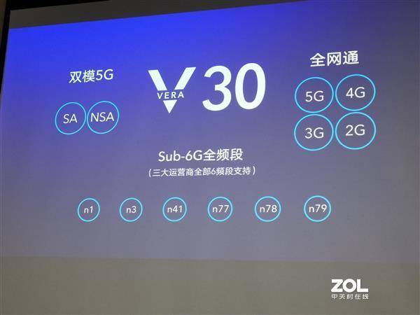 为什么说荣耀年底发布的5G手机更强大?