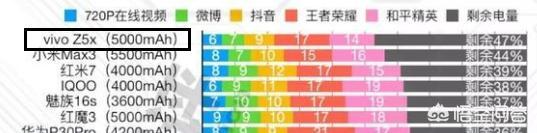 最近出的vivo Z5x幻彩粉和小米CC9e哪个更值得入手?